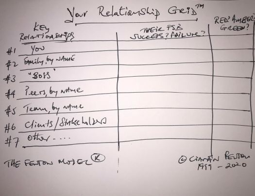 your relationship grid